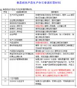 fun88体育注册相关产品生产许可申请所需材料